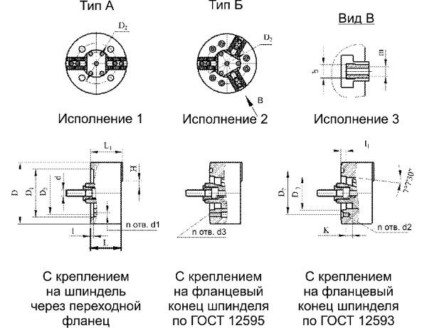 Патрон токарный двухкулачковый клиновой механизированный класса точности «Н» и «П». 7102-0037 У