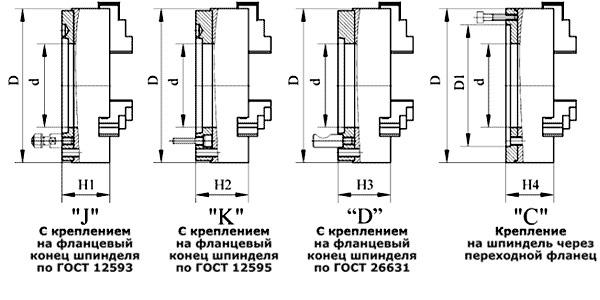 Патрон токарный клинореечный трехкулачковый ручной самоцентрирующий ПР-250.65.J8